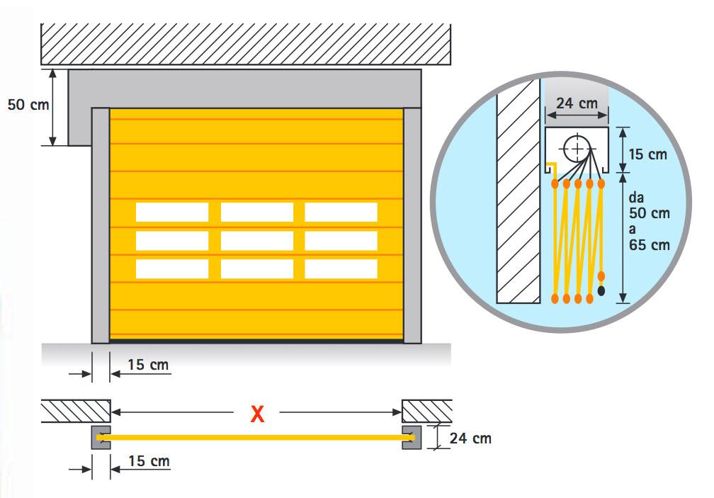 portoni-sezionali-laser